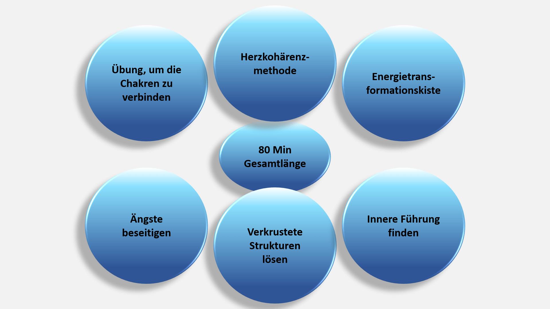 6 Audioteile